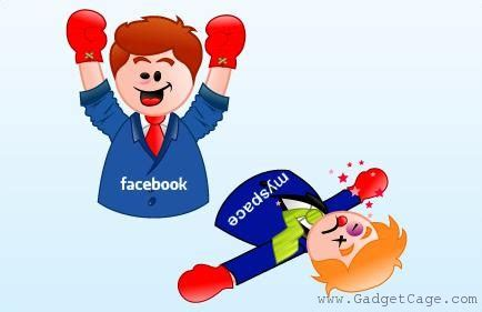 Essay On Social Networking Sites A Boon Or A Bane
